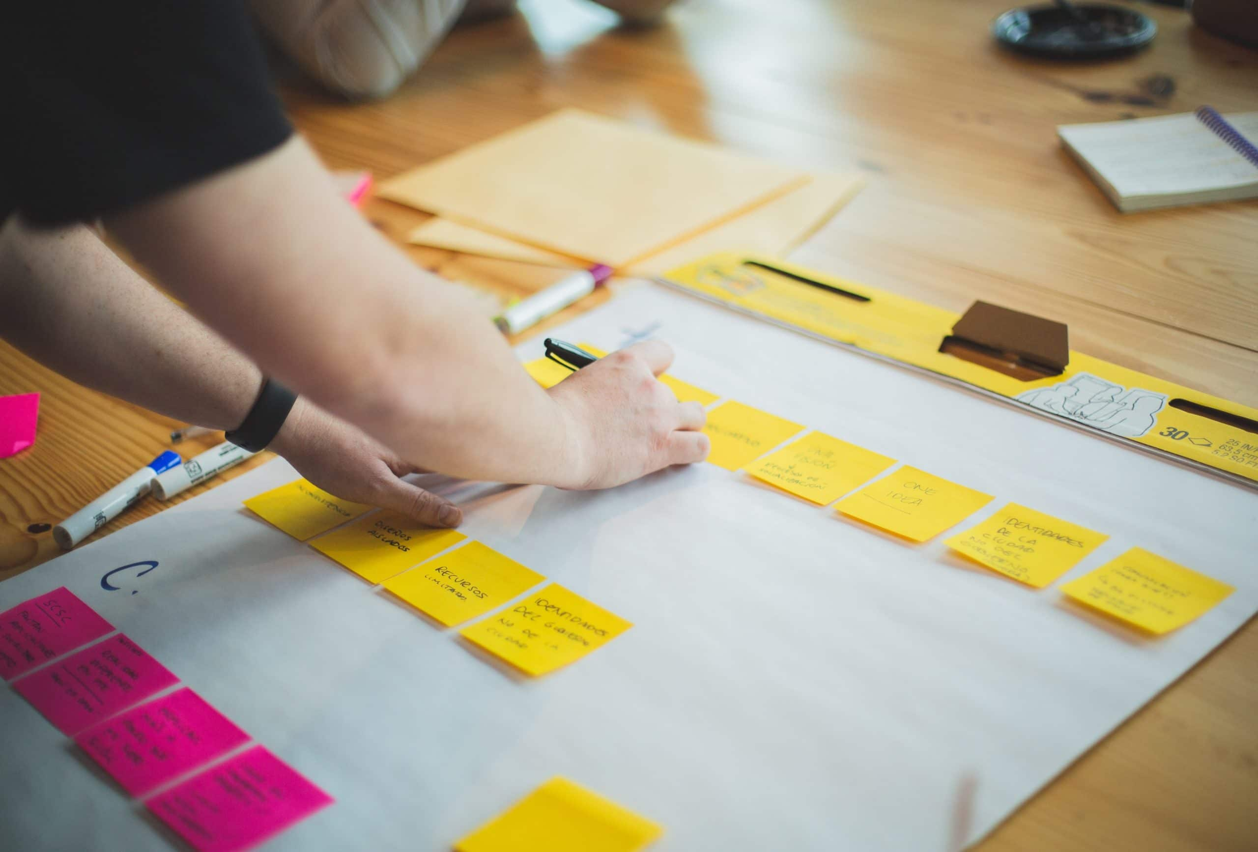 Design Thinking Magdeburg - Kreative Ideen in Magdeburg und Umgebung
